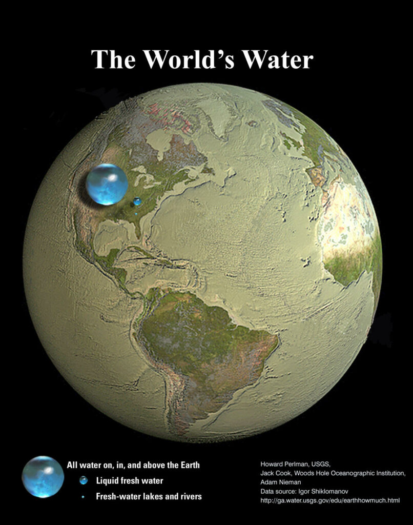 water journalism the world's water