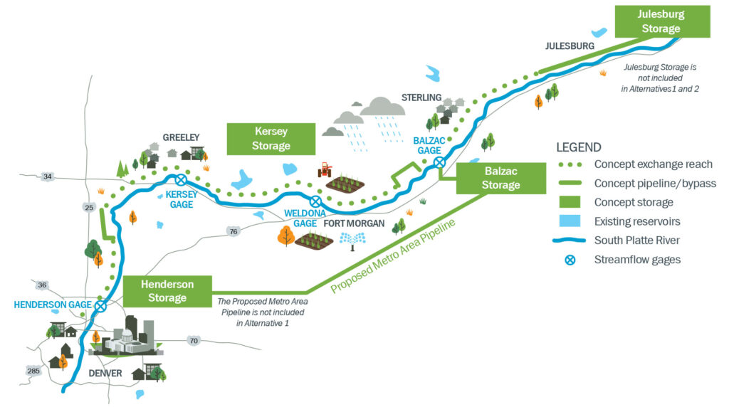 Conceptual projects outlined by SPROWG will allow water managers to reuse Colorado River water.