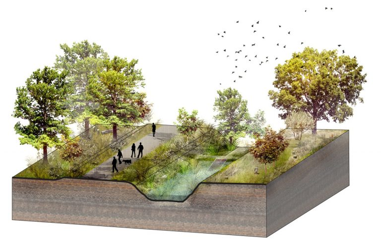 Rendering of the High Line Canal